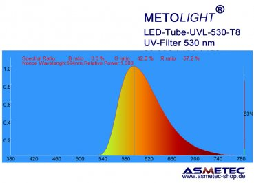 METOLIGHT LED-tube UVL-530. yellow room, A+ - wwww.asmetec-shop.de