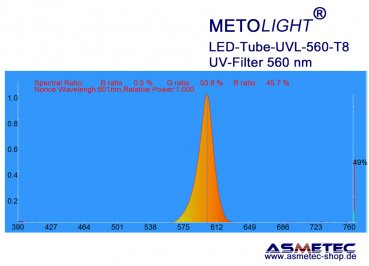 METOLIGHT LED-tube UVL-560. yellow room, A+ - wwww.asmetec-shop.de