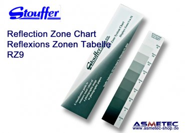 Stouffer RZ9, 9 step Zone System Chart