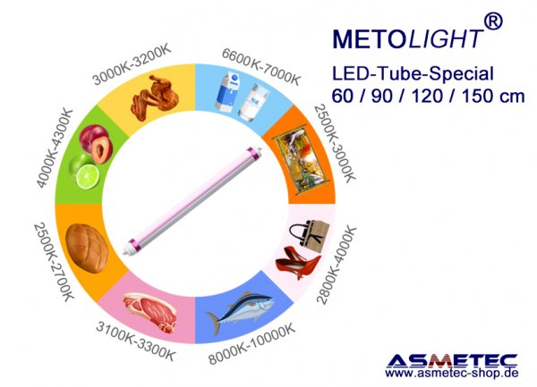 METOLIGHT LED-Tube Meat for beef meat desk - www.asmetec.shop.de